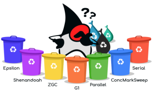 JVM Garbage Collectors Benchmarks Report 19.12